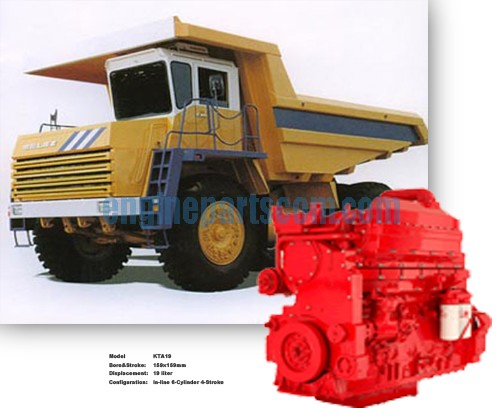 Mine transport equipment preventive overhaul quick-wear part,Monaco diesel,