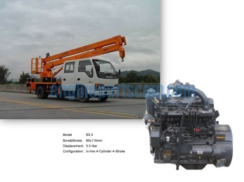 Operating vehicles diesel parts